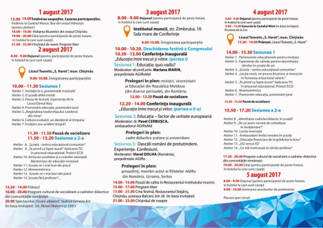 Program congres Chisinau